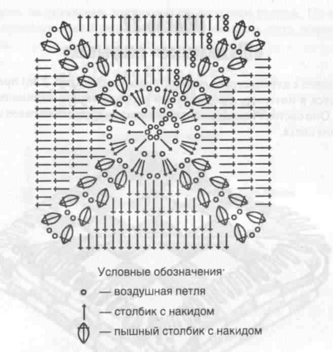 Для изделий, вязаных крючком схемы квадратов очень актуальны.  Квадратные мотивы очень часто используются при вязании...