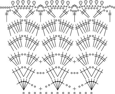 вязаное платье крючком - Самое
