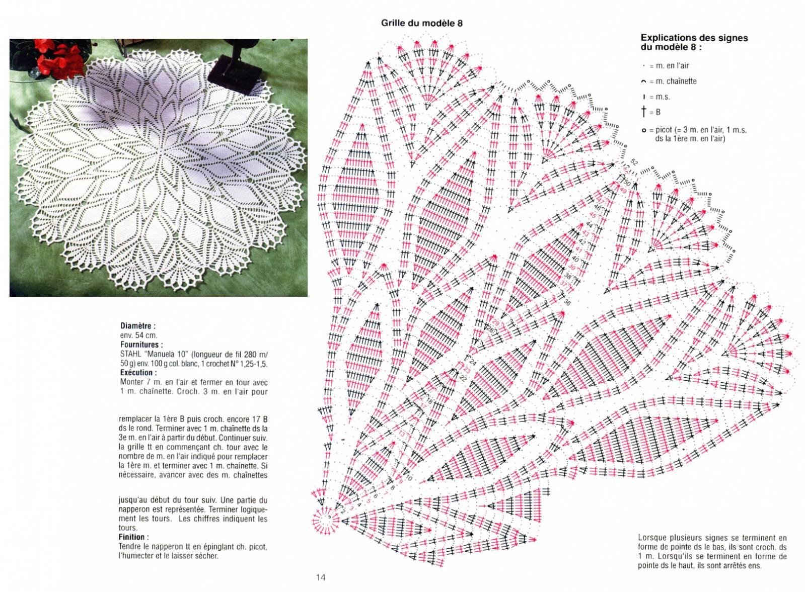 Схема и подробное описание вязание крючком пинетки